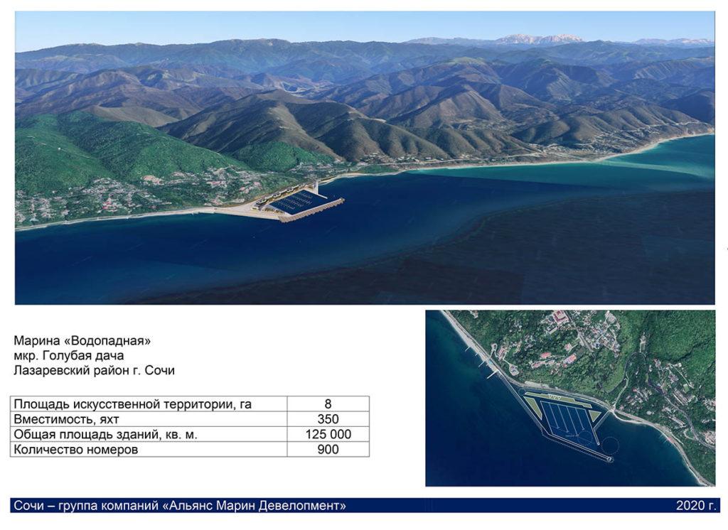Концепция развития инфраструктуры яхтинга в Сочи