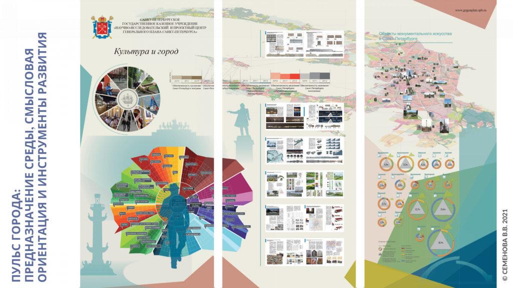 """На заседании Градостроительного совета обсудили итоги форума """"yugbuild 2021"""""""