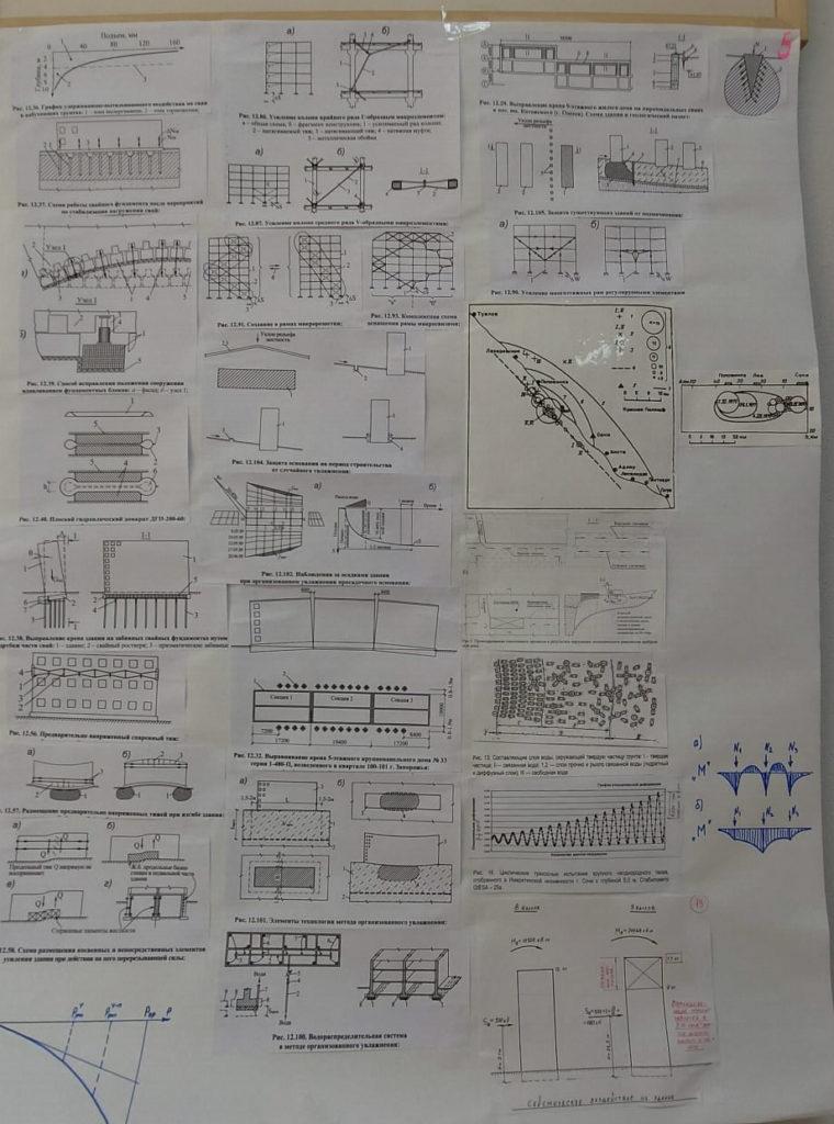 На Градостроительном совете рассмотрели предпроектную документацию по двум объектам