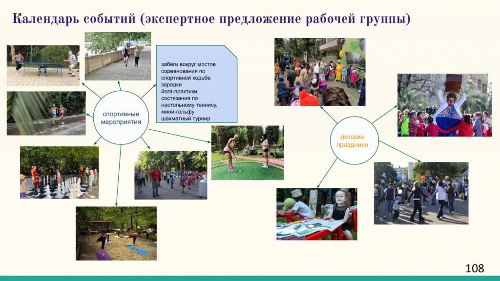 Презентация итогов исследования нового общественного пространства набережной Ривьеры