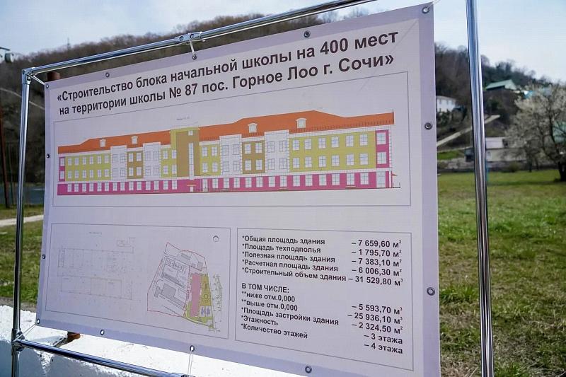 У школы № 87 в Сочи появится дополнительный блок