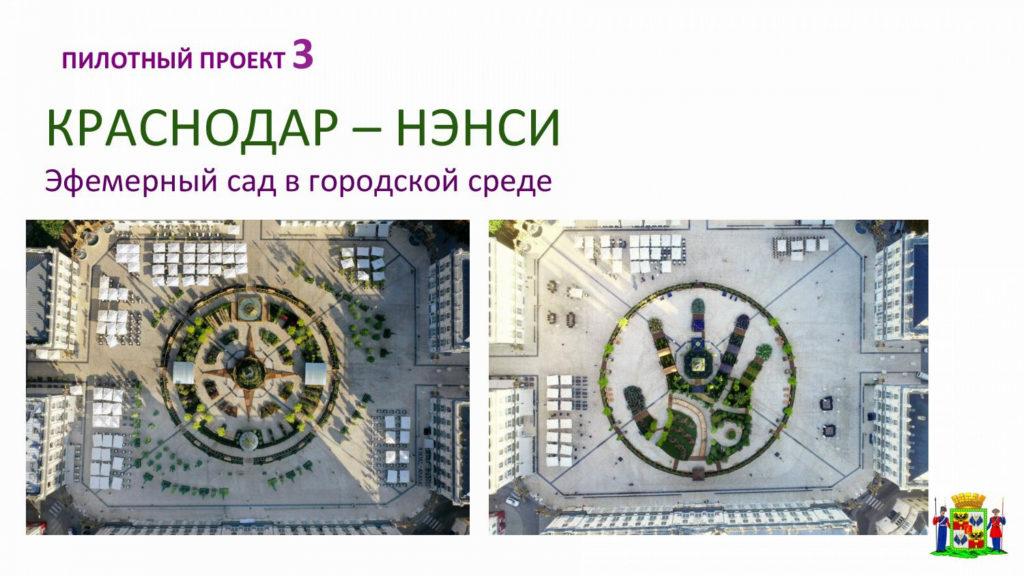 Водно зеленый каркас как основа стратегии пространственного развития города
