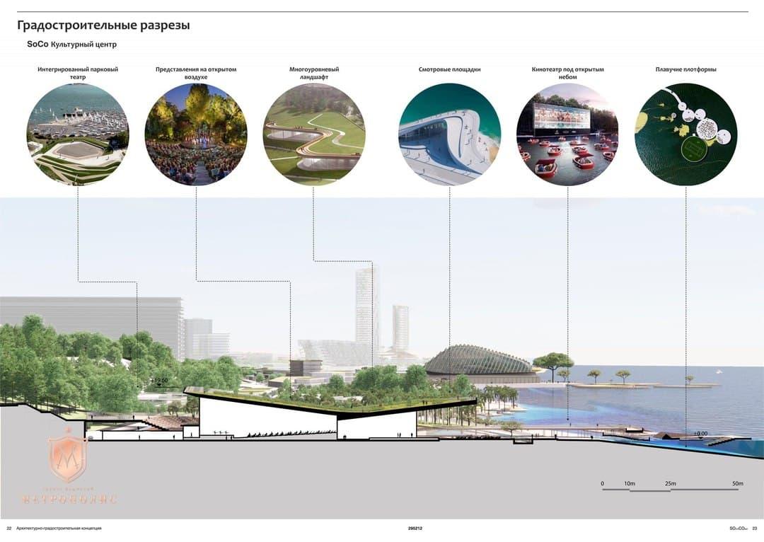Первая часть проекта новой Приморской набережной