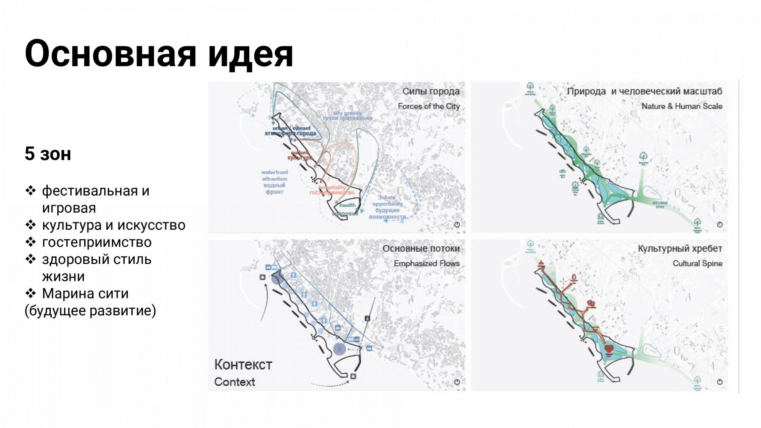 Об итогах международного конкурса на разработку концепции центральной набережной Сочи