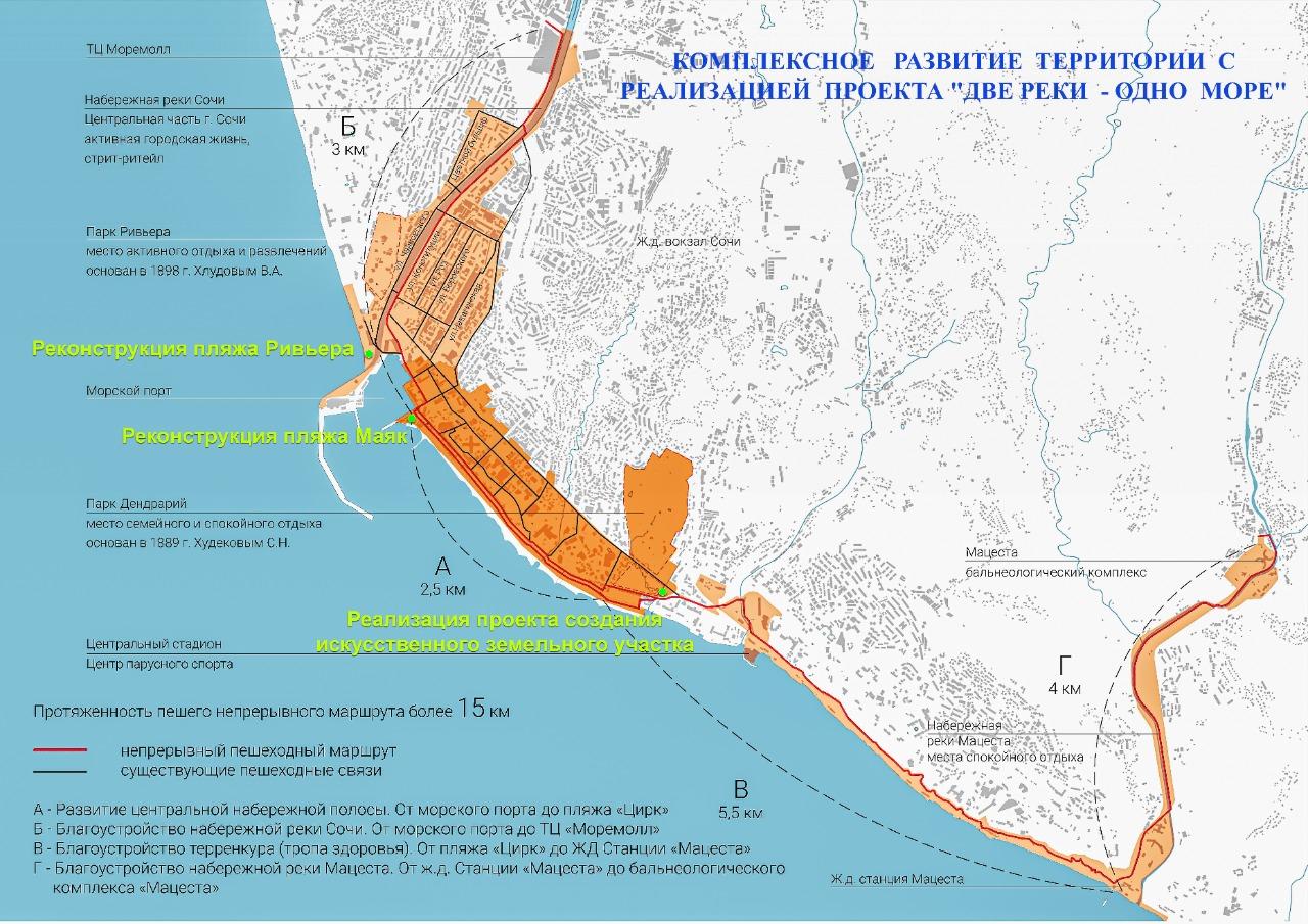 Предложения по пространственному развитию города Сочи