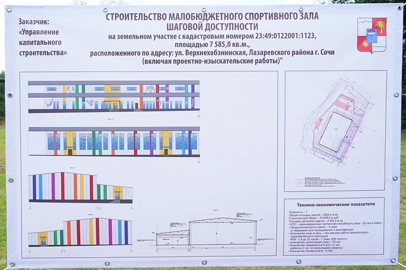 В сочинском селе Нижняя Хобза Лазаревского района планируют построить спортивный комплекс