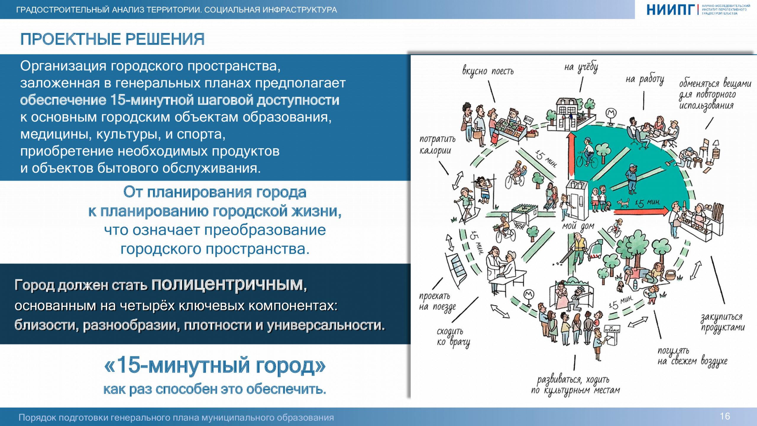 НИИ перспективного градостроительства о разработке Генерального плана города Сочи