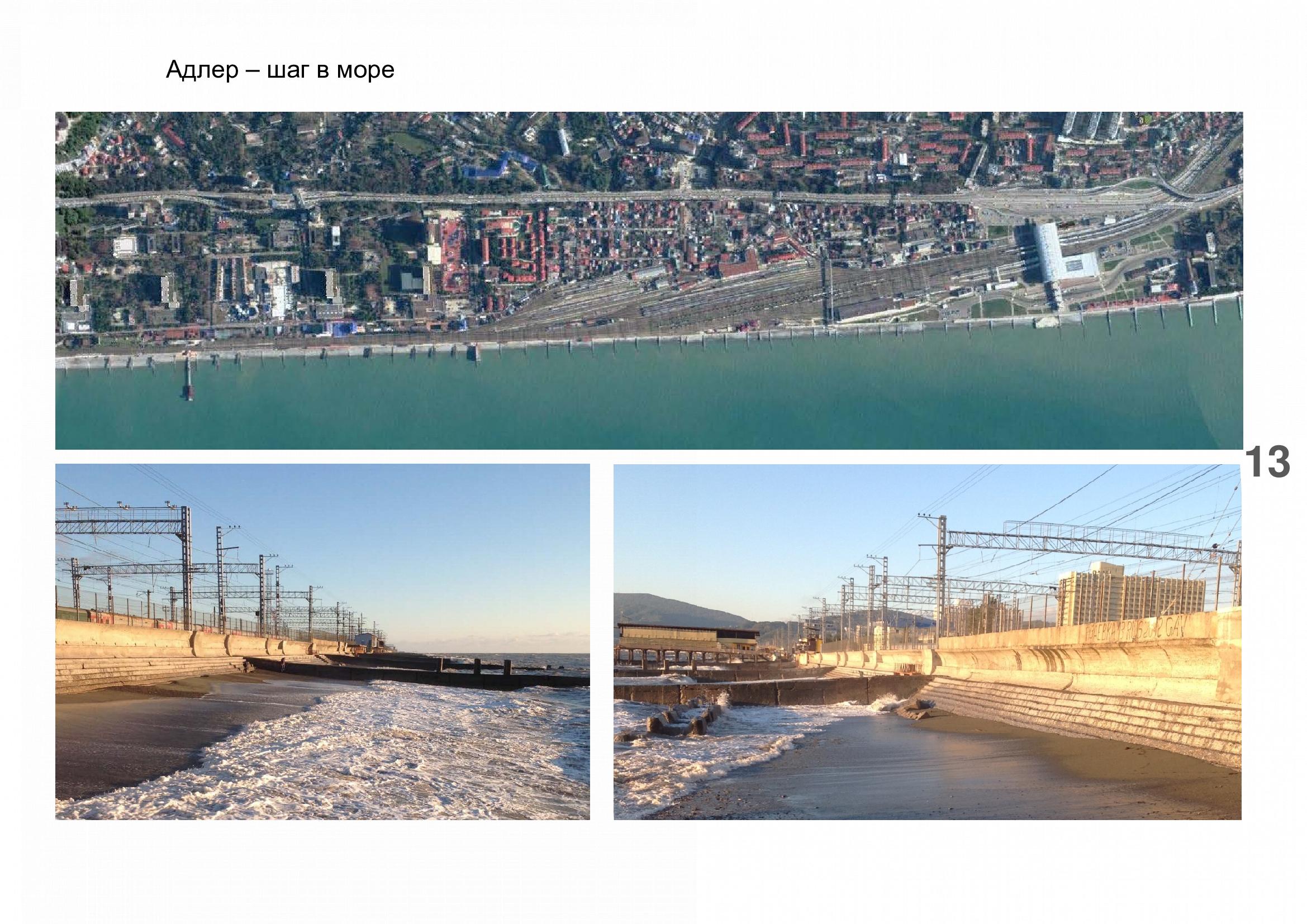 Градостроительная безопасность и перспективы развития береговой зоны в составе Генерального плана города Сочи