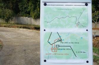 В сочинских селах Верхневеселое и Черешня наладят бесперебойное водоснабжение